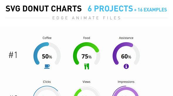 SVG Donut Charts