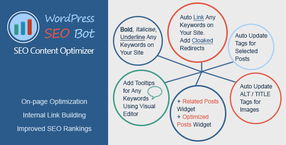WordPress SEO Bot v1.0.1