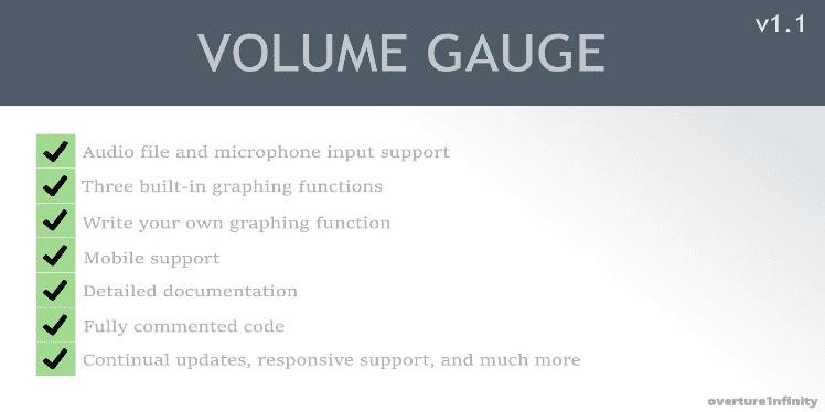 Volume Gauge v1.1 – A Simple jQuery Plugin for Audio
